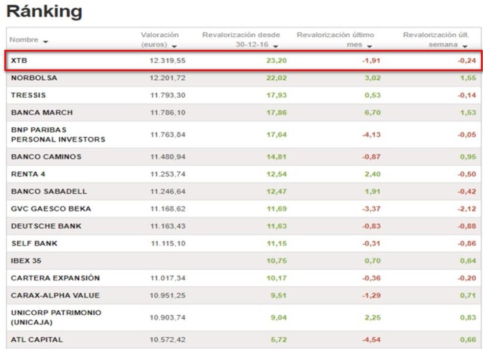 Ranking a 25 septiembre - con recuadro.jpg