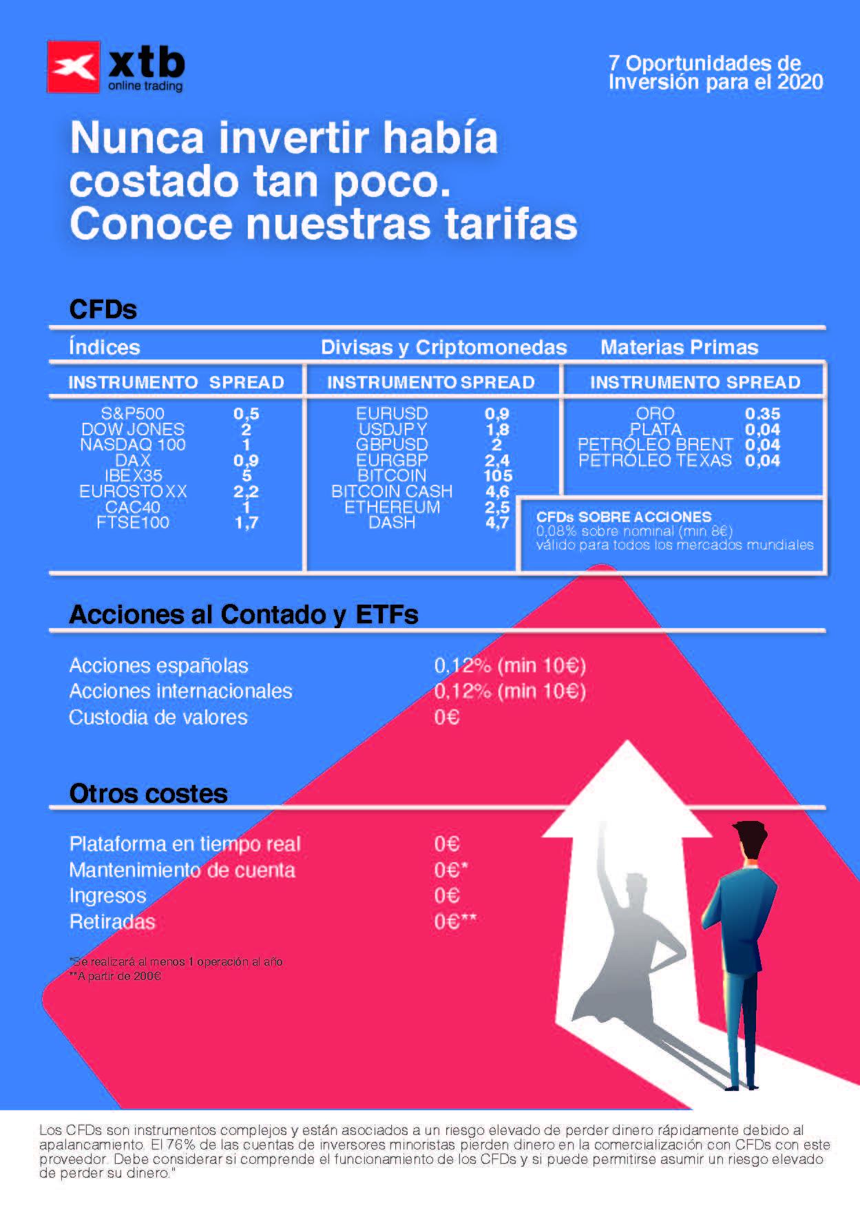 Folleto tarifas y comisiones 2020