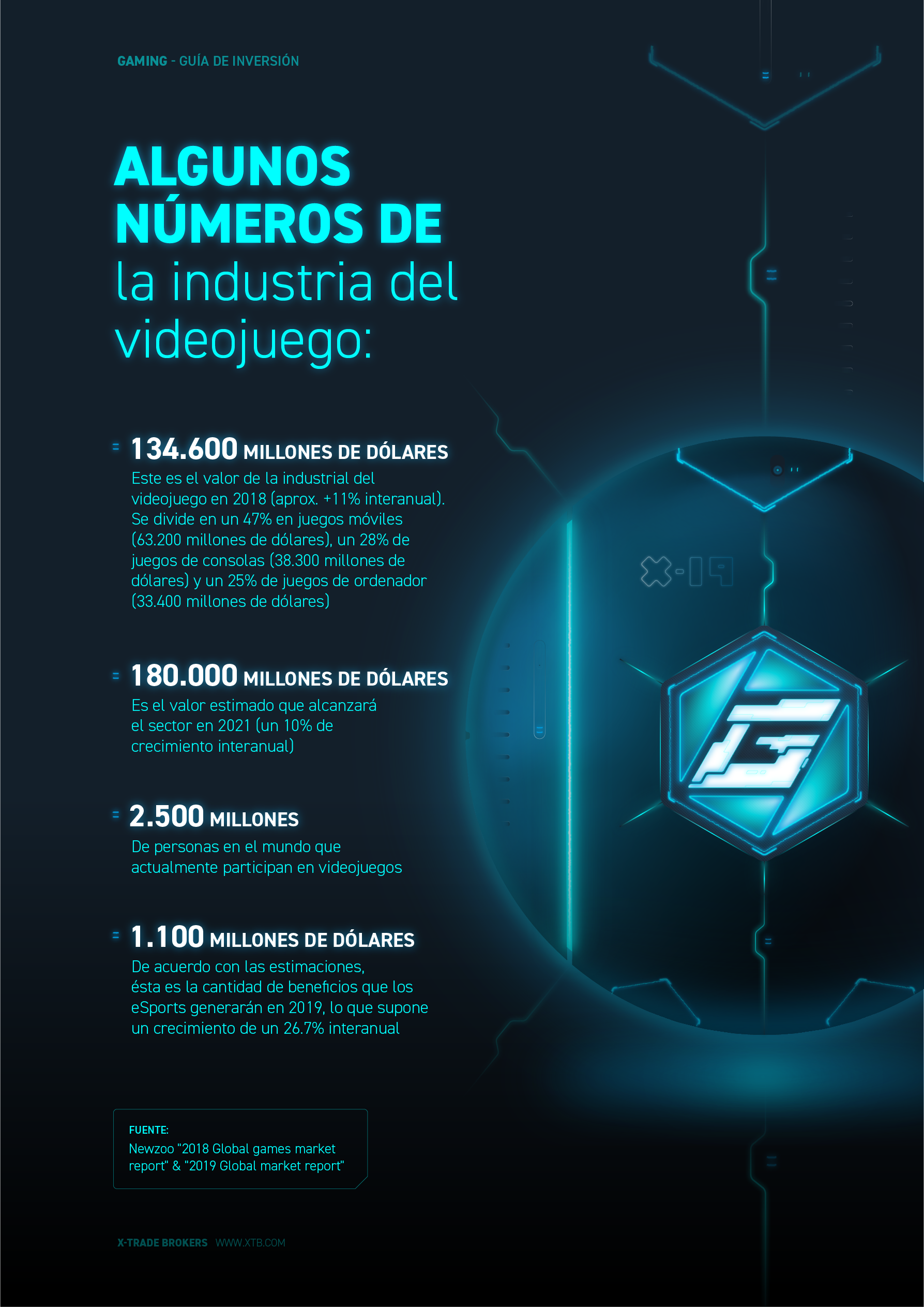 Gaming Report_infographic_P1_ES@3x