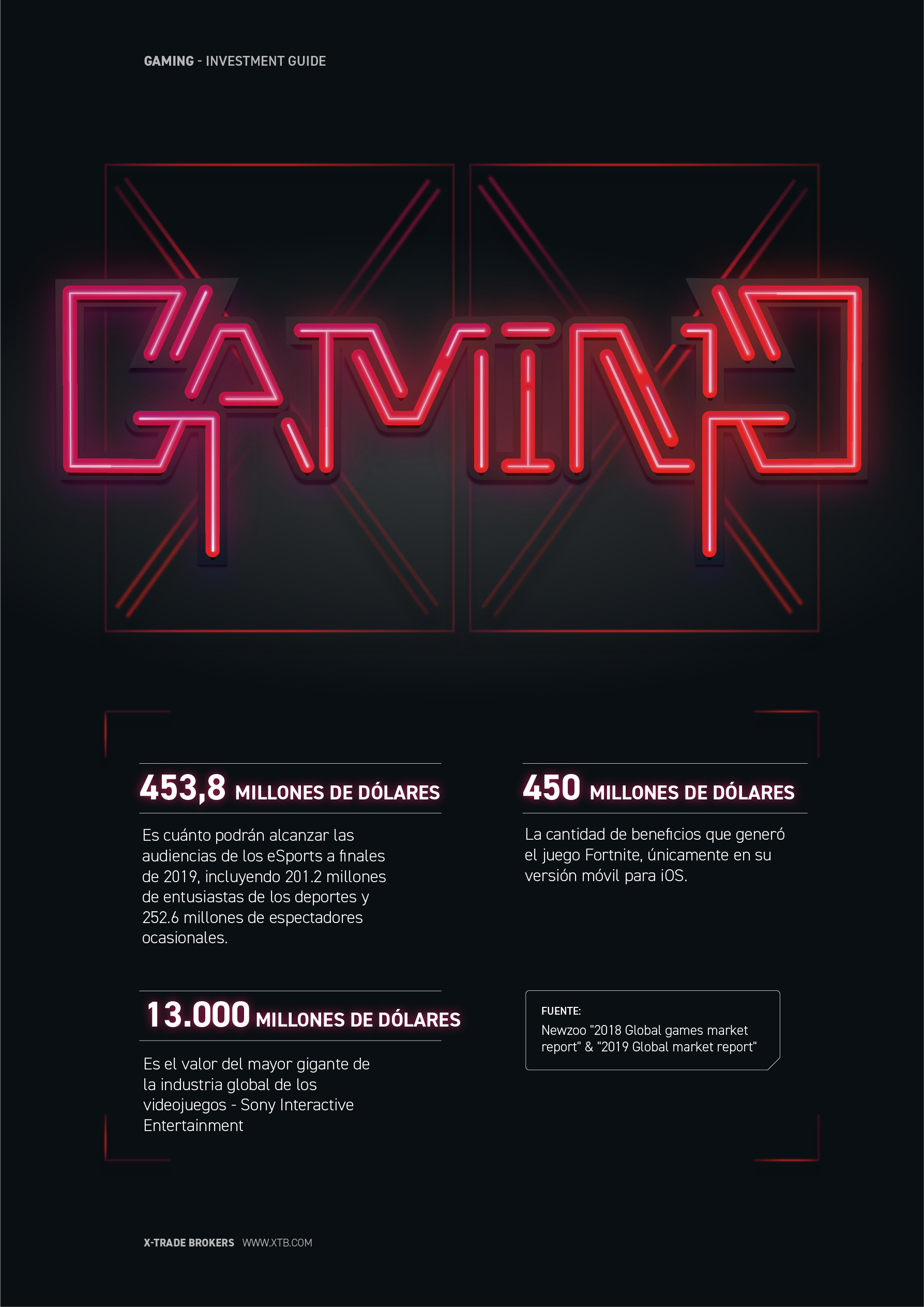 Gaming Report_infographic_P2_ES@3x