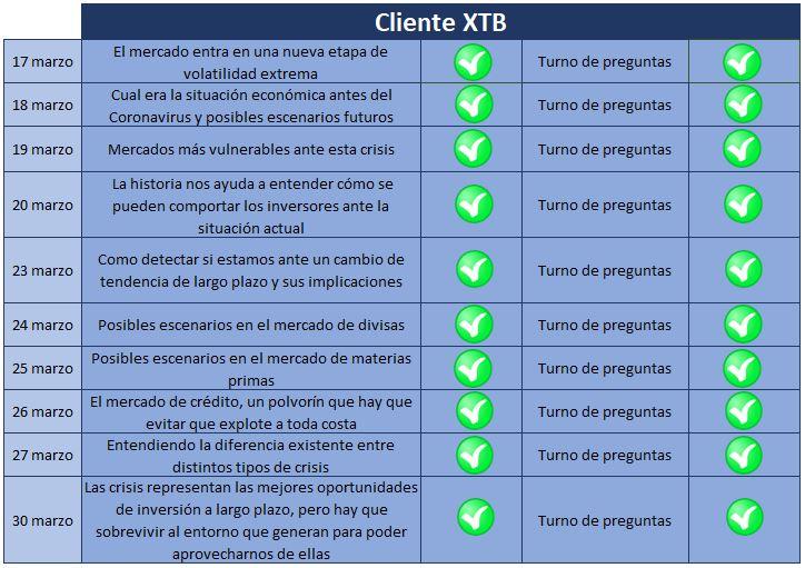 Cliente 2